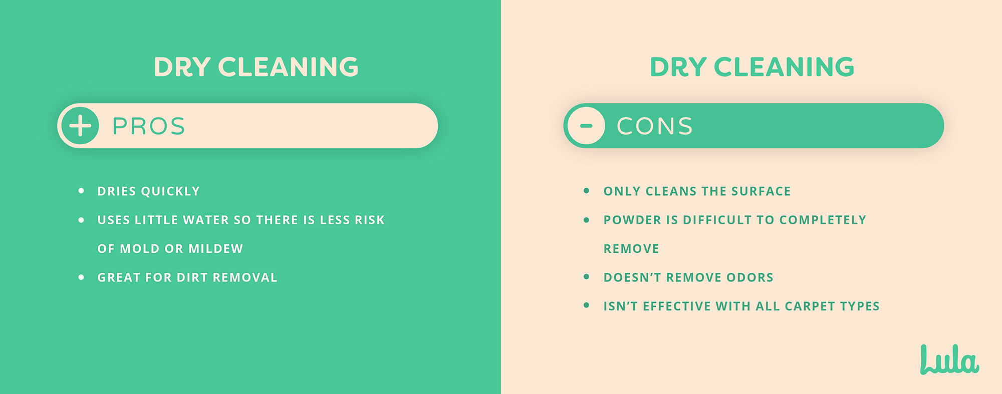 pros and cons of dry carpet cleaning