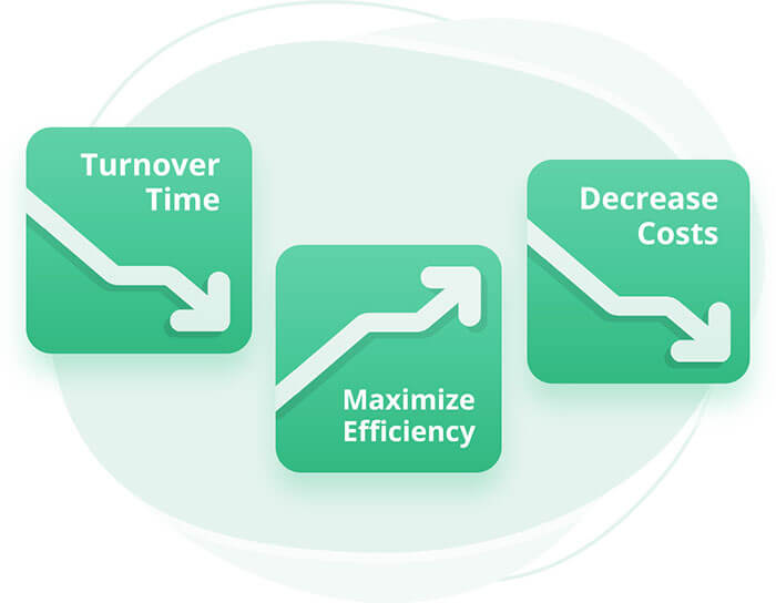 make-ready turnover time graph